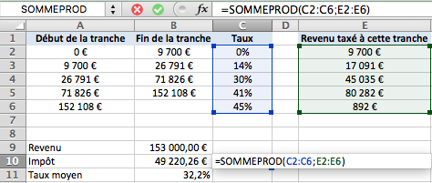 comment calculer son imp t sur le revenu avec excel. Black Bedroom Furniture Sets. Home Design Ideas